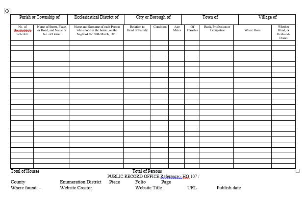 Templates Lois Willis Genealogy And Family History