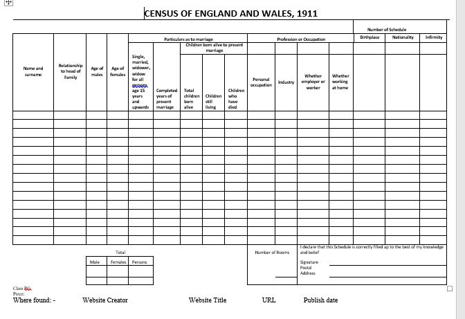 1911 England & Wales Census