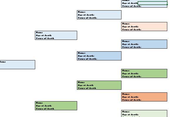 longevity pedigree chart template