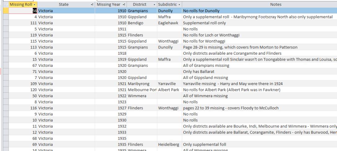 missing-electoral-rolls