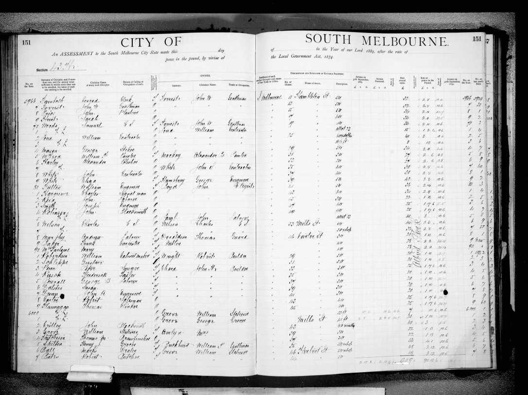 Alexander Harley 1889 rate book