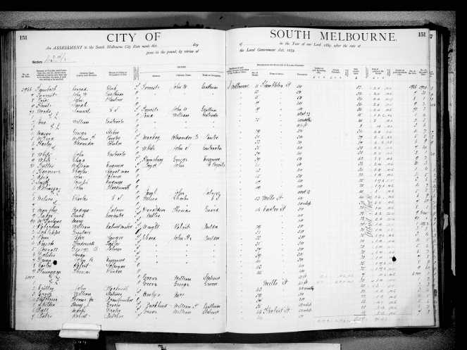 Alexander Harley 1889 rate book