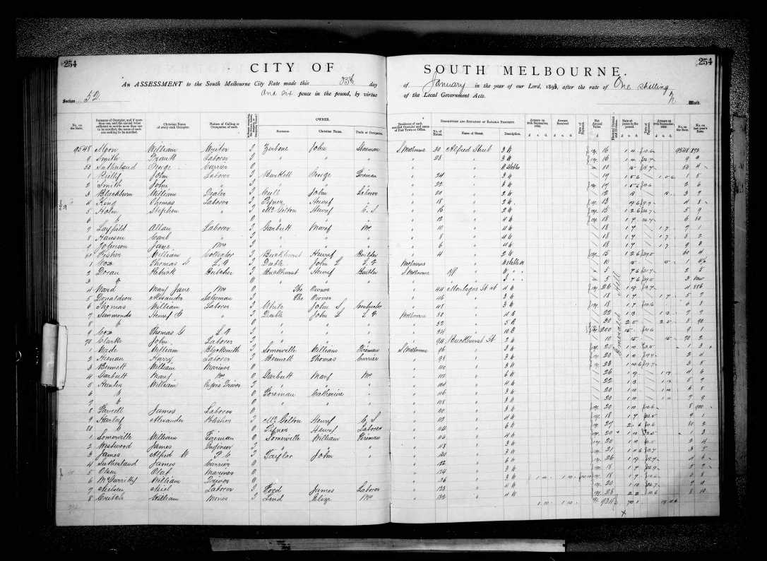 Alexander Harley 1893 rate book
