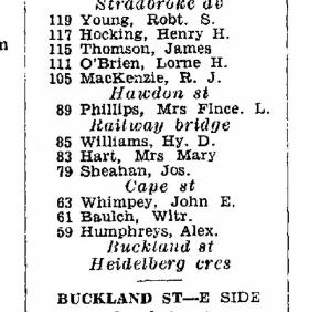 John E Whimpey 1933