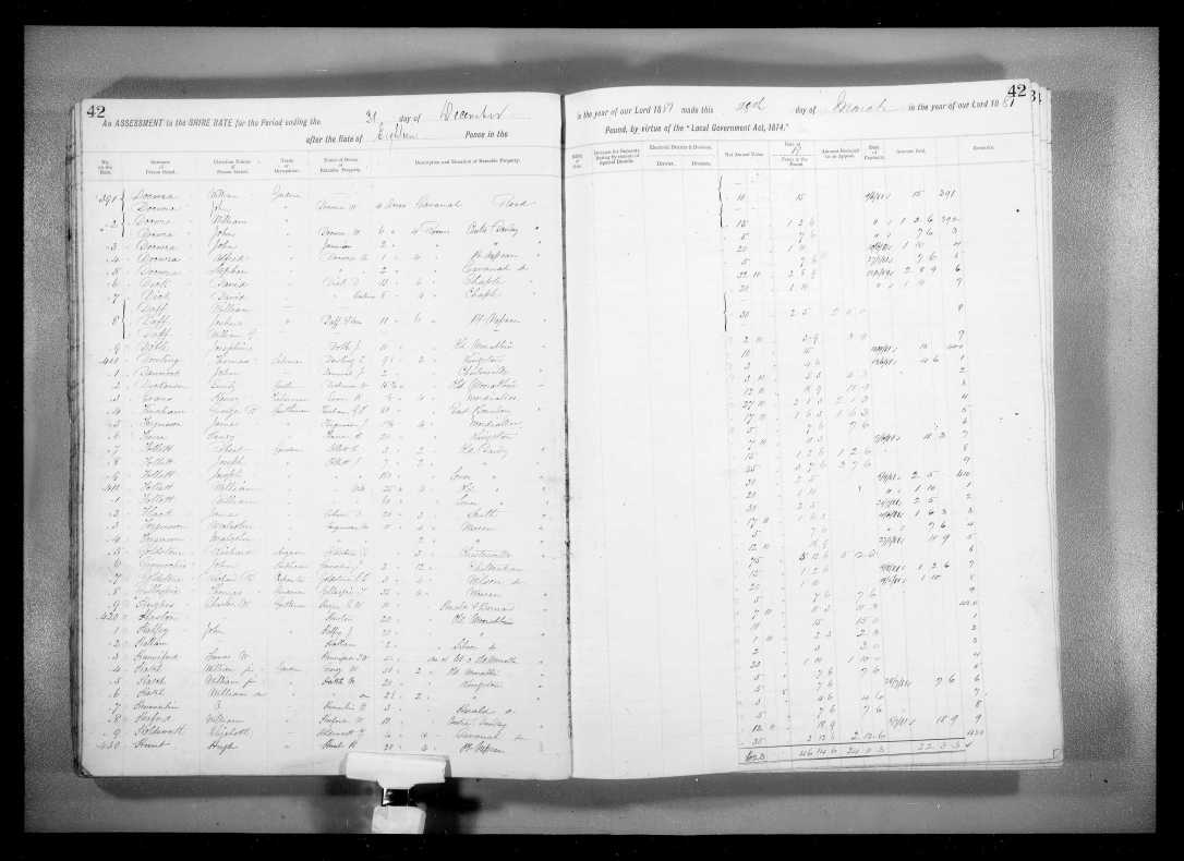 Alfred Docwra 1881 rate book