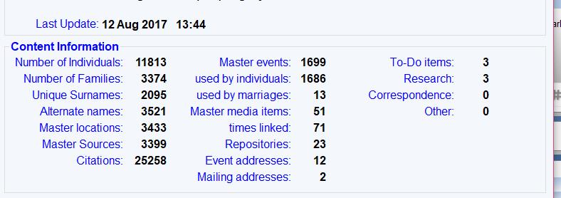 Family file statistics Aug 2017