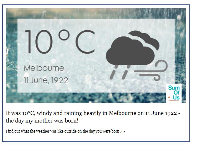 Weather 11 Jun 1922