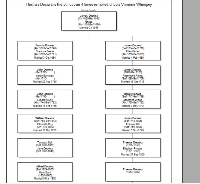 Thomas Docwra relationship